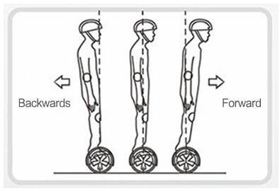 How to go backwards and forwards on a hoverboard